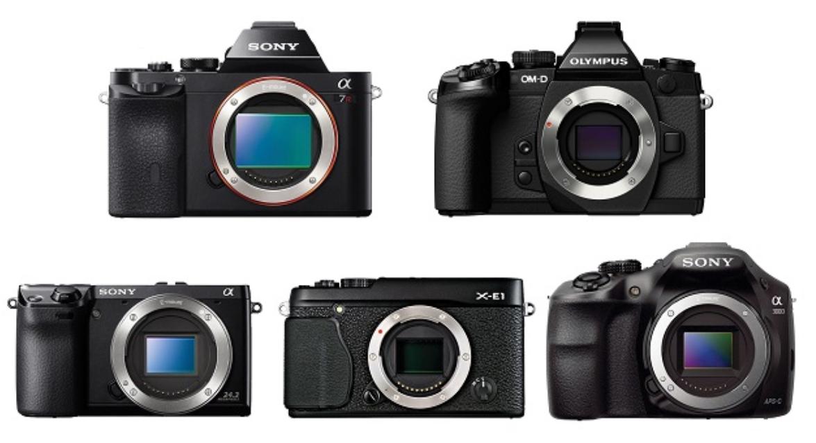 Phân loại các dòng máy ảnh phổ biến hiện nay | SẠCH