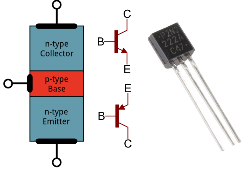 Transistor là gì? Cấu tạo của Transistor | Tin tức | SẠCH