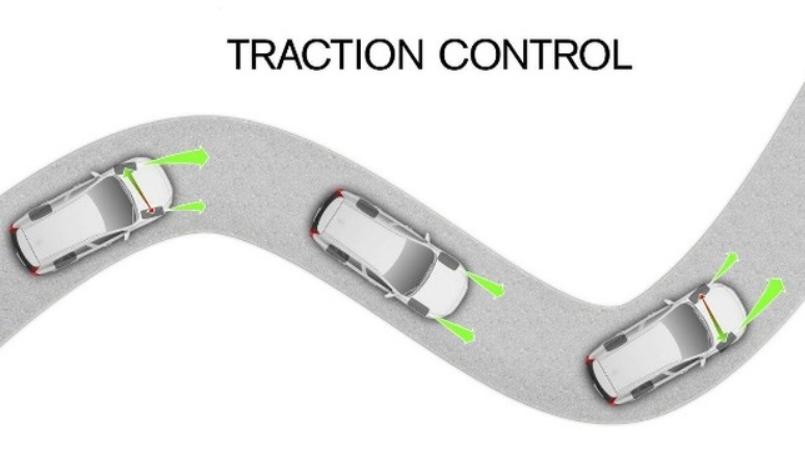 Traction control là gì? Nguyên lý hệ thống kiểm soát độ bám đường
