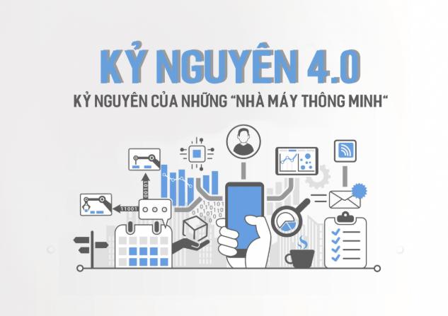 Công nghệ 4.0 là gì? Cách mạng công nghiệp 4.0 | SẠCH