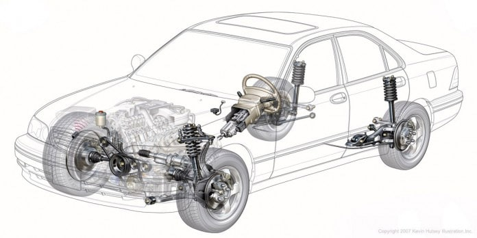Nguyên lý hoạt động của hệ thống lái của xe ô tô | SẠCH