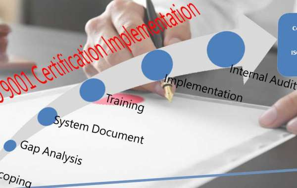 What is ISO 9001 Certification in Chennai and why it is so important for Business?