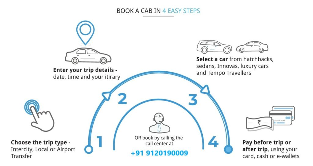 Taxi Service In Noida - Find Best Cab Service -Car Rental Service In Noida