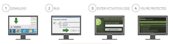 Webroot.com/safe - Enter Key Code - Webroot Activation