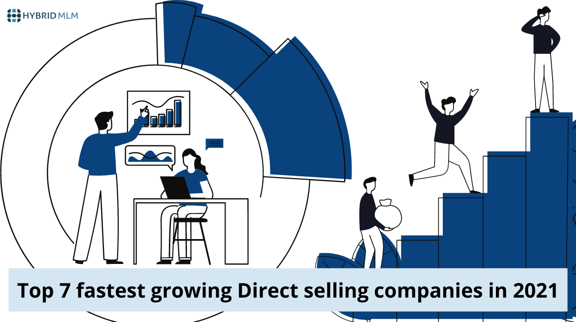 Top 7 fastest growing Direct selling companies in 2021 | MLM blogs